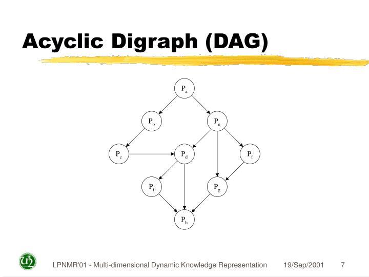 Acyclic Digraph (DAG)