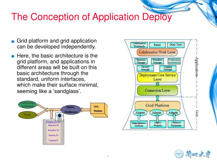 Grid platform and grid application can be developed independently.