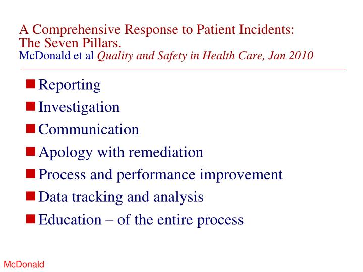A Comprehensive Response to Patient Incidents: