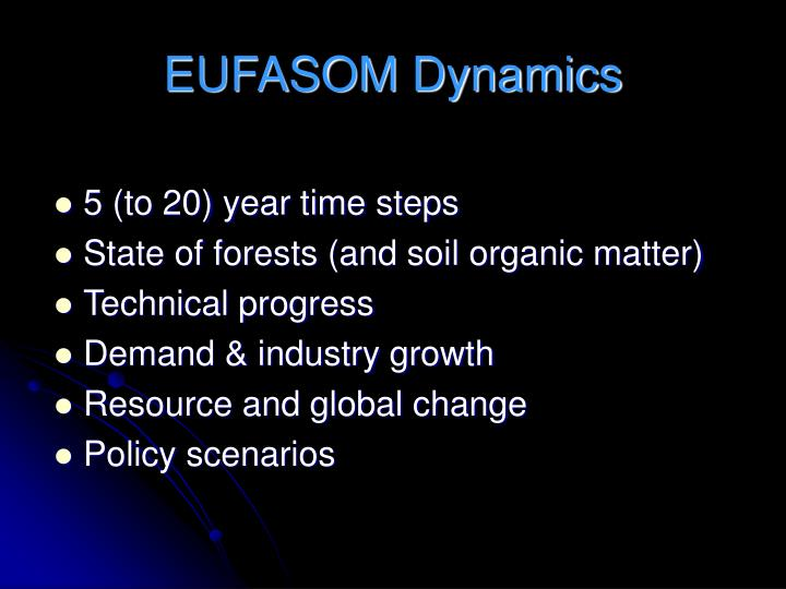 EUFASOM Dynamics