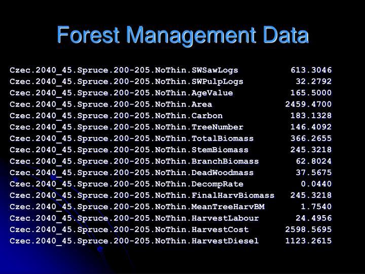 Forest Management Data