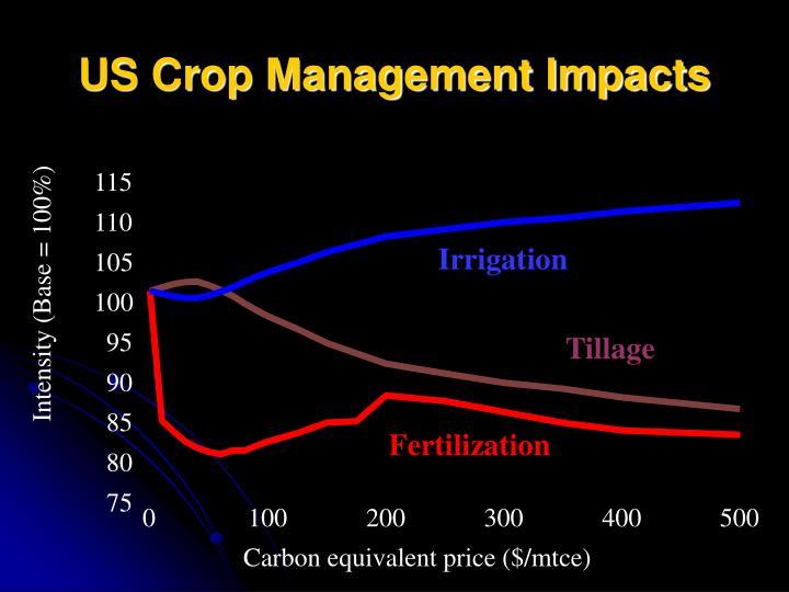 US Crop Management Impacts
