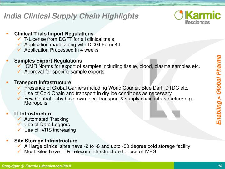 India Clinical Supply Chain Highlights