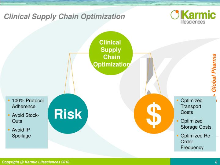Clinical Supply Chain Optimization