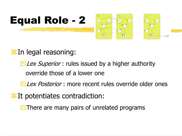 Equal Role - 2