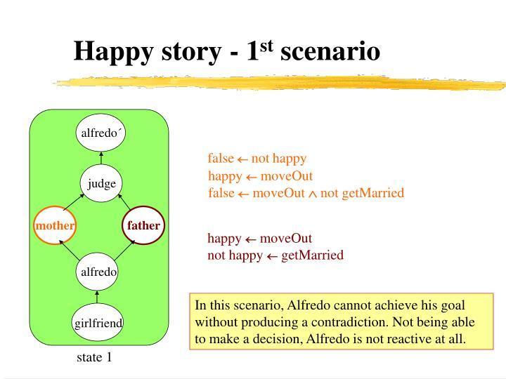 Happy story - 1