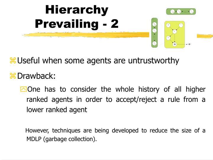 Hierarchy Prevailing - 2