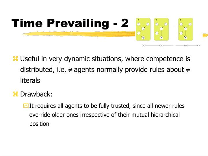 Time Prevailing - 2