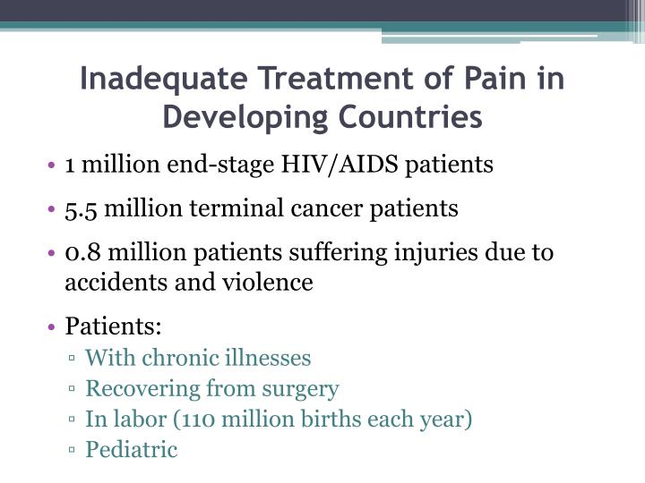 Inadequate Treatment of Pain in Developing Countries