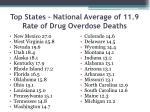 top states national average of 11 9 rate of drug overdose deaths