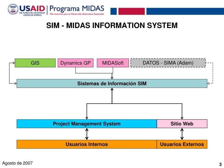 SIM - MIDAS INFORMATION SYSTEM