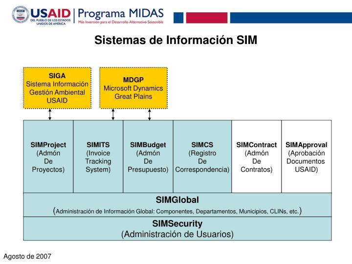 Sistemas de Información SIM