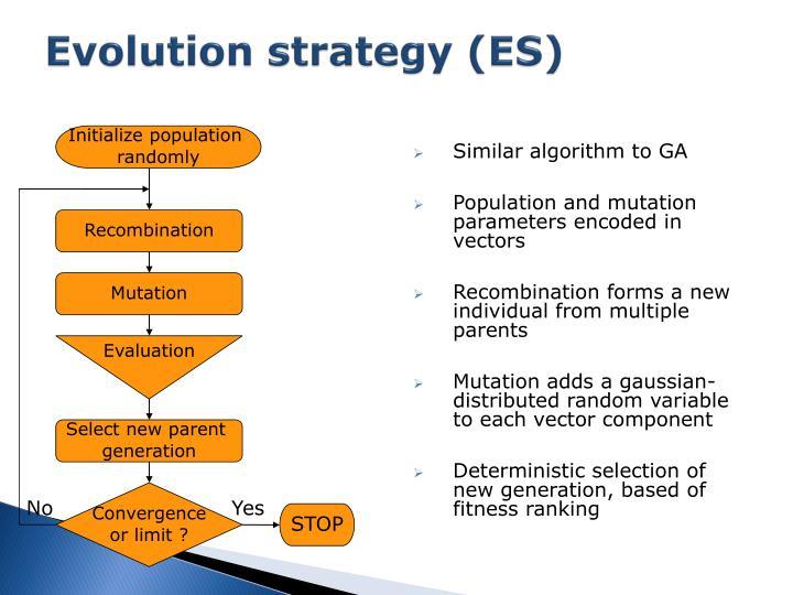 Evolution strategy (ES)