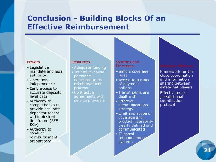 Conclusion - Building Blocks Of an Effective Reimbursement