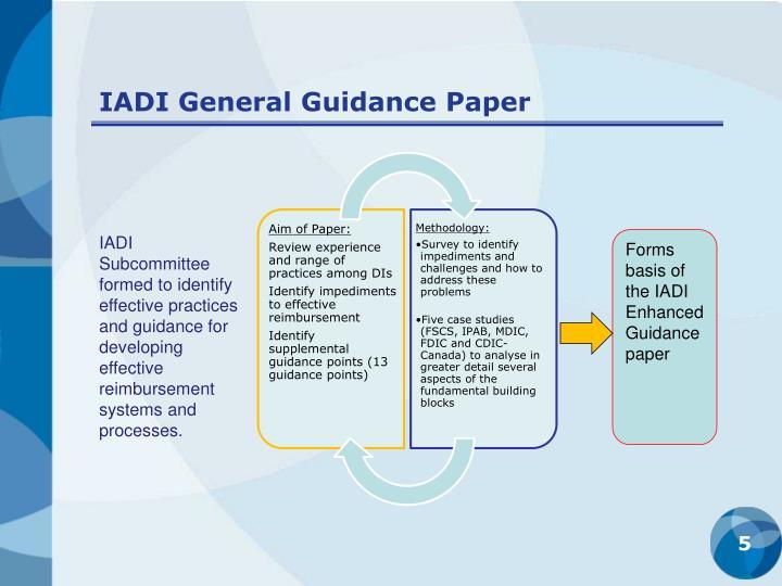 IADI General Guidance Paper