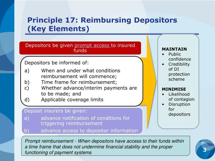 Principle 17: Reimbursing Depositors