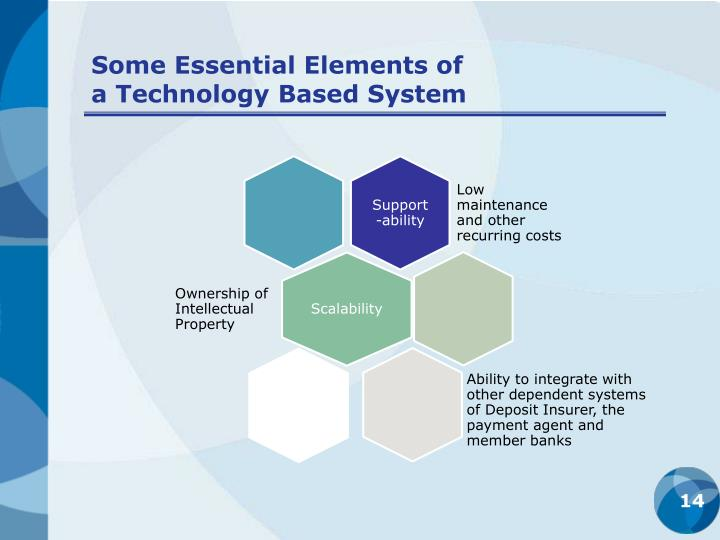 Some Essential Elements of