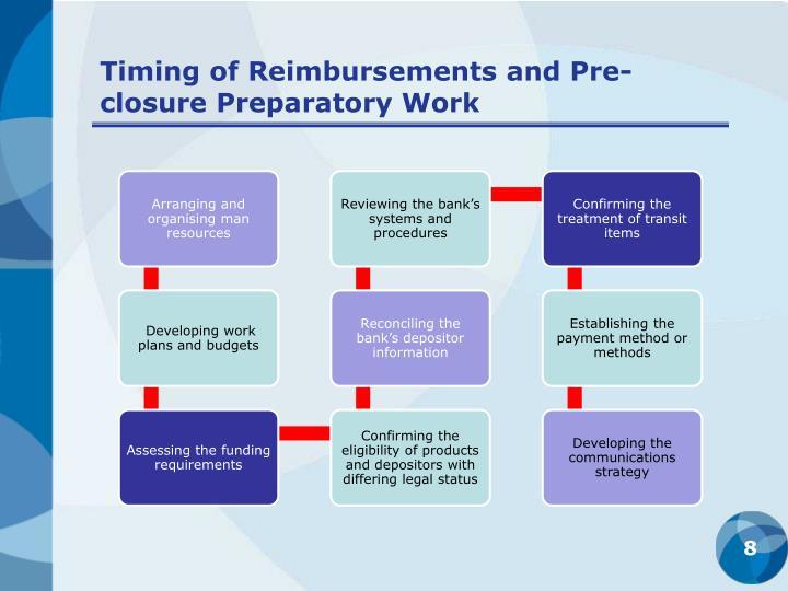 Timing of Reimbursements and Pre-closure Preparatory Work