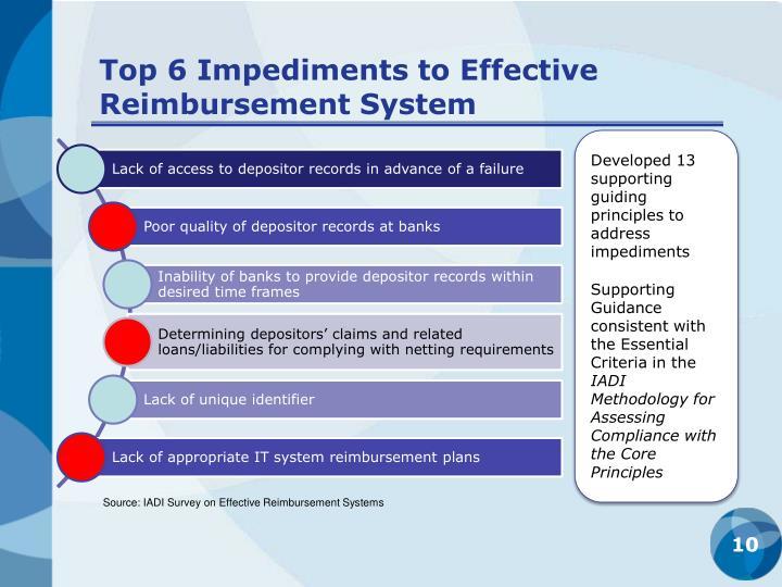 Top 6 Impediments to Effective Reimbursement System