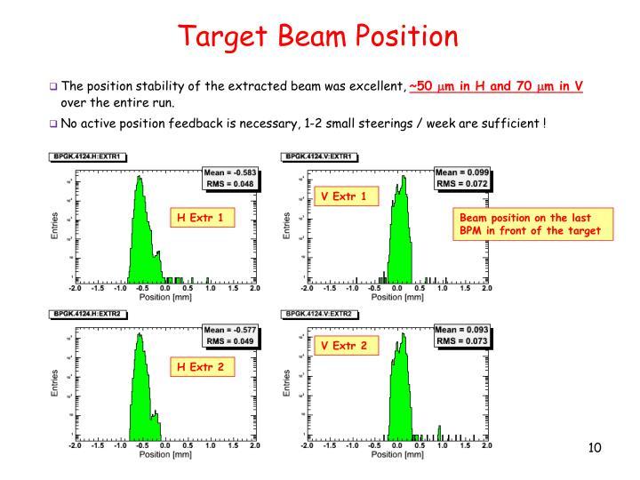Target Beam Position