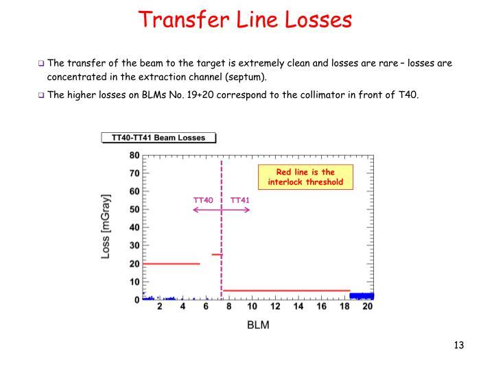 Transfer Line Losses