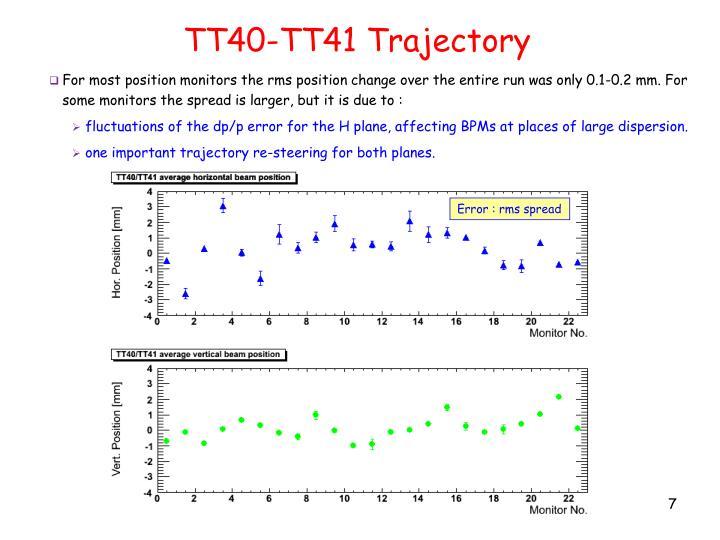 TT40-TT41 Trajectory