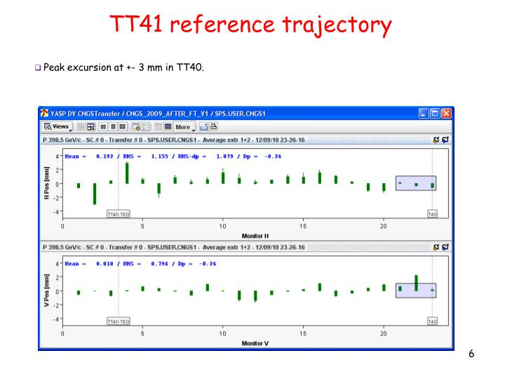 TT41 reference trajectory