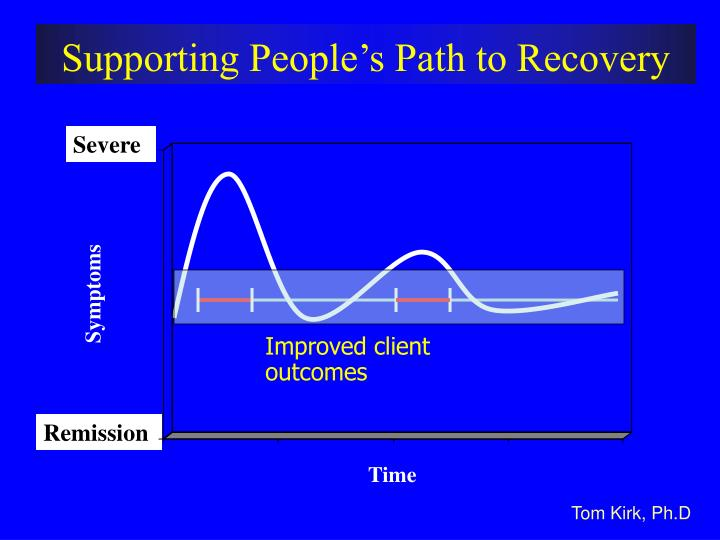 Supporting People's Path to Recovery