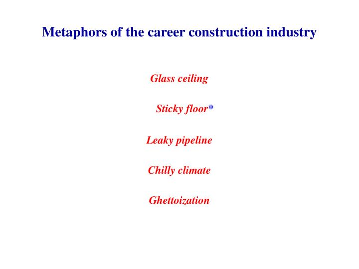Metaphors of the career construction industry