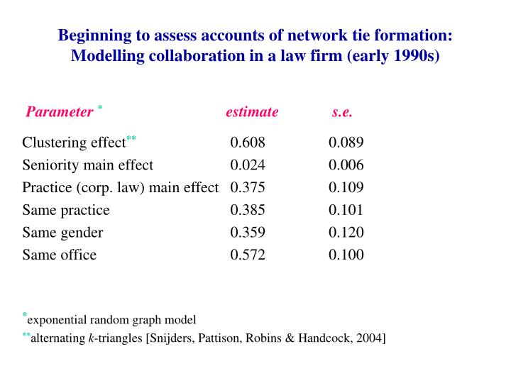 Beginning to assess accounts of network tie formation: Modelling collaboration in a law firm (early 1990s)