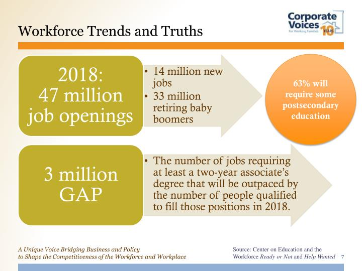 Workforce Trends and Truths