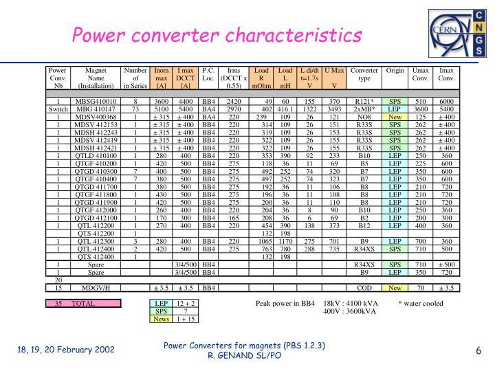Power converter characteristics