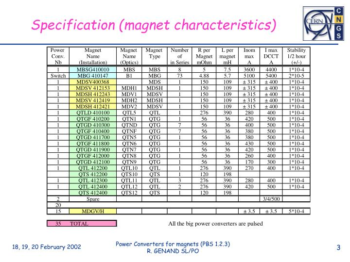 Specification (magnet characteristics)
