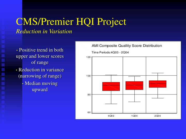 CMS/Premier HQI Project
