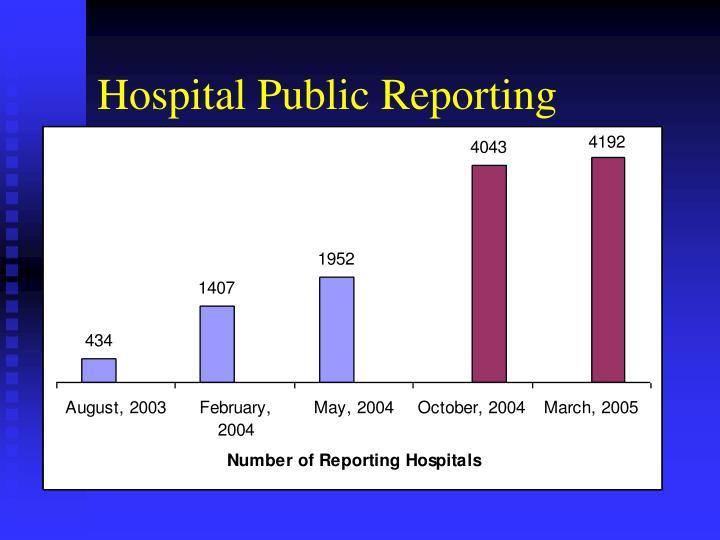 Hospital Public Reporting