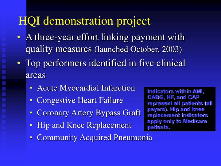 HQI demonstration project