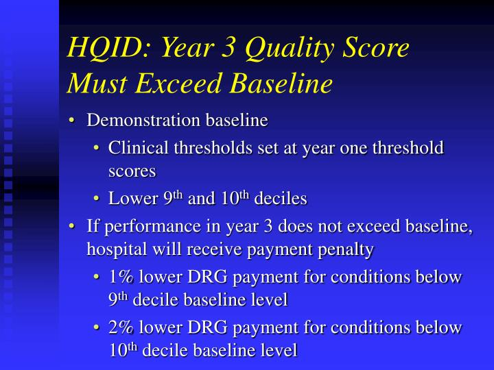 HQID: Year 3 Quality Score Must Exceed Baseline