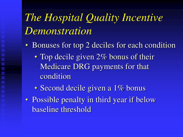 The Hospital Quality Incentive Demonstration