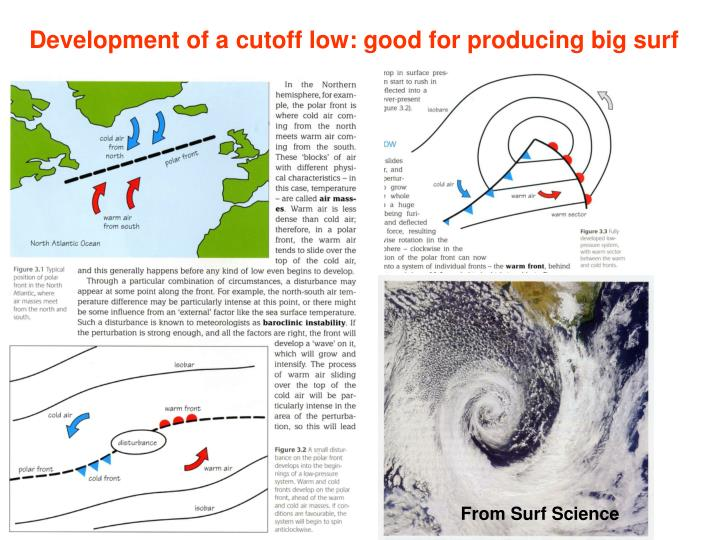 Development of a cutoff low: good for producing big surf
