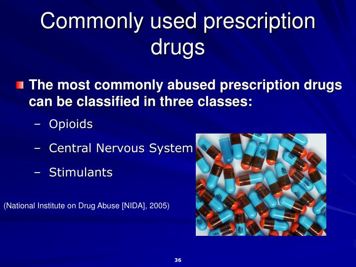 Commonly used prescription drugs