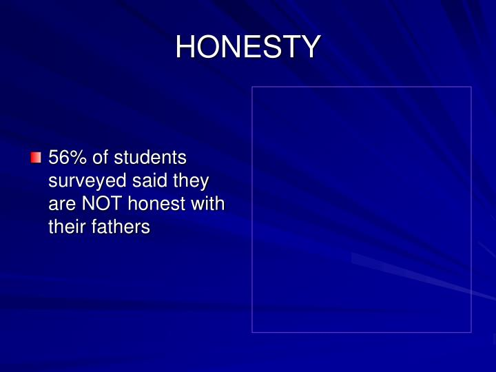 56% of students surveyed said they are NOT honest with their fathers