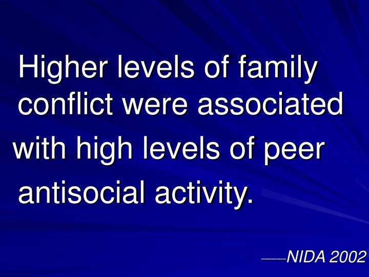 Higher levels of family conflict were associated