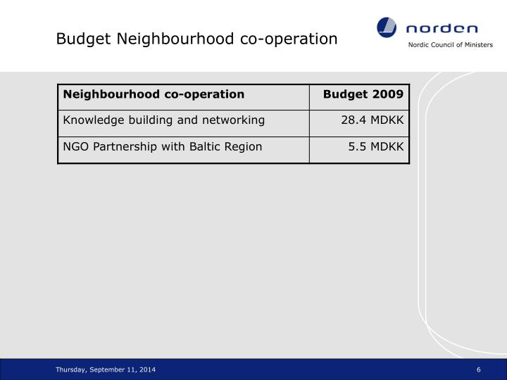 Budget Neighbourhood co-operation
