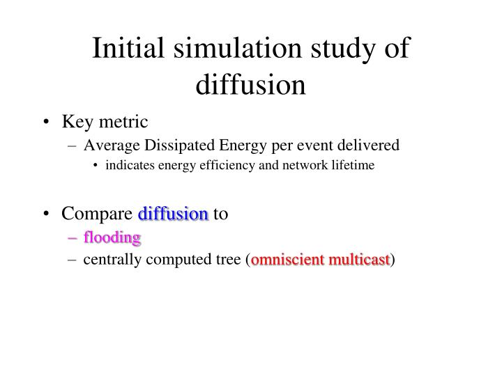 Initial simulation study of diffusion