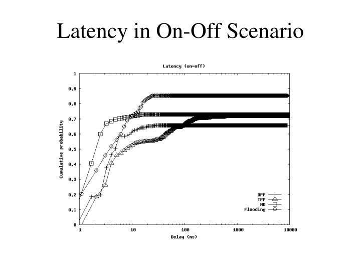 Latency in On-Off Scenario