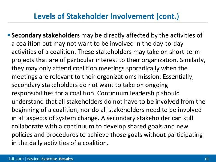 Levels of Stakeholder Involvement (cont.)