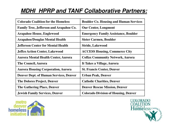 MDHI  HPRP and TANF Collaborative Partners: