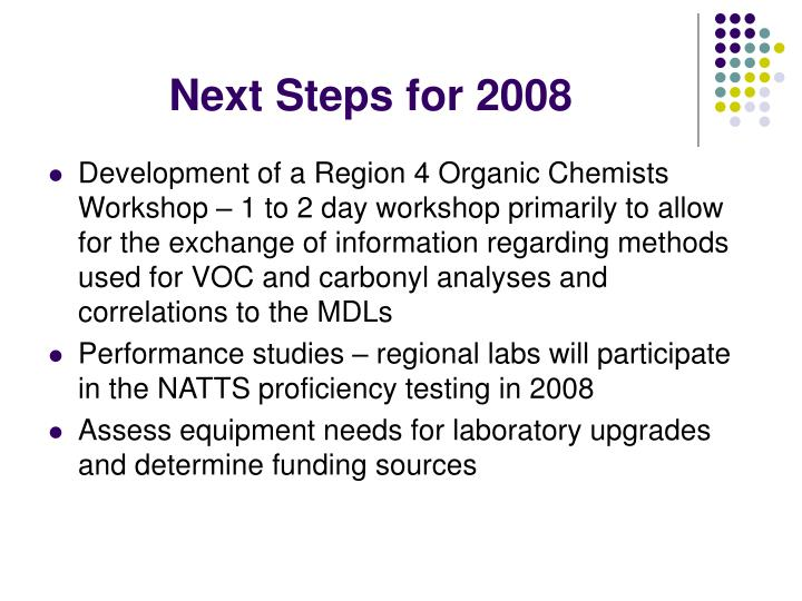 Next Steps for 2008