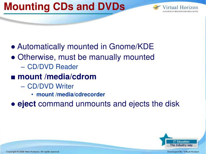 Mounting CDs and DVDs