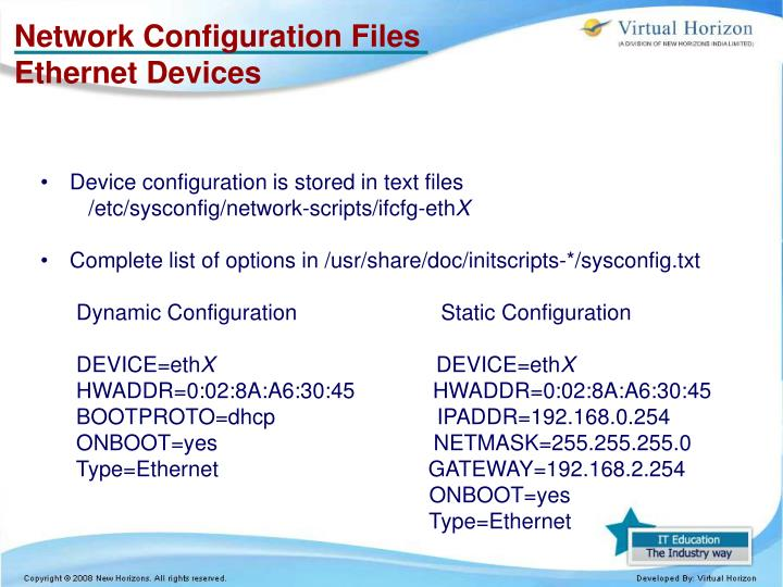 Network Configuration Files